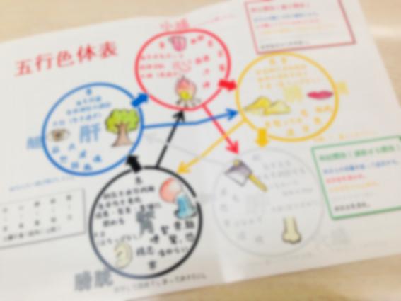 手作りの五行色体表