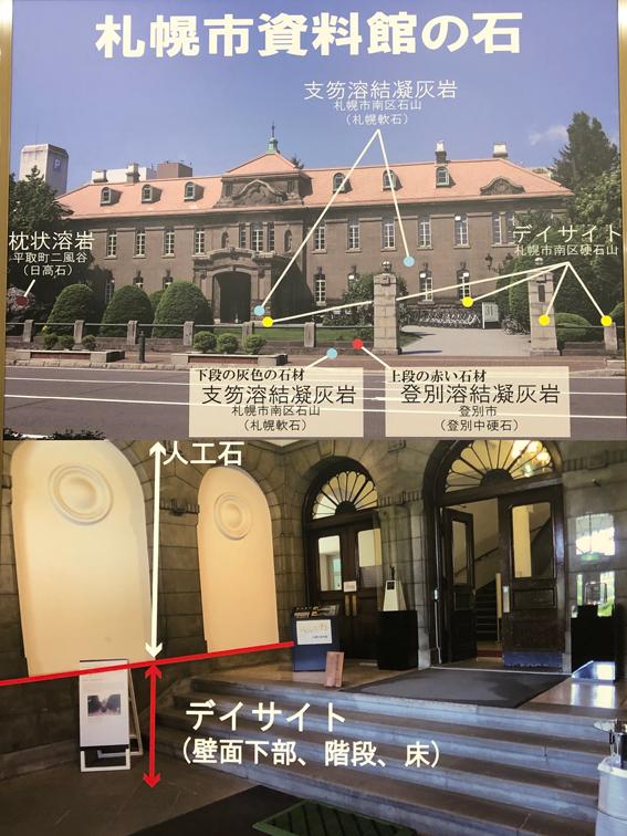 建物には、札幌軟石と札幌硬石、レンガが使われています