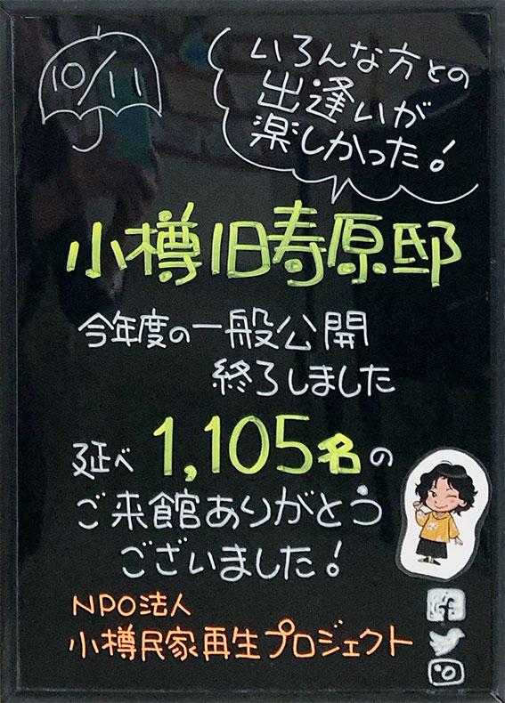 小樽旧寿原邸への来館者 1,105名