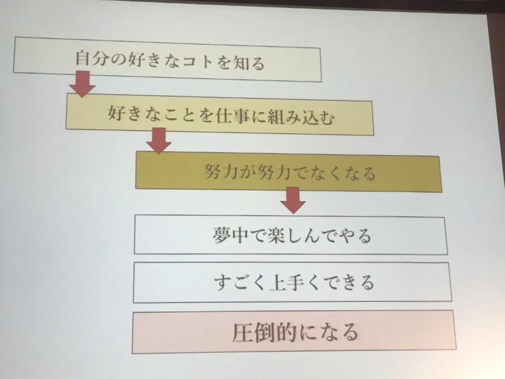 エクスマセミナー札幌06